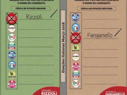 DESDE 1945 - As eleições na Itália acontecem no tradicional e confiável modelo de urna eleitoral.