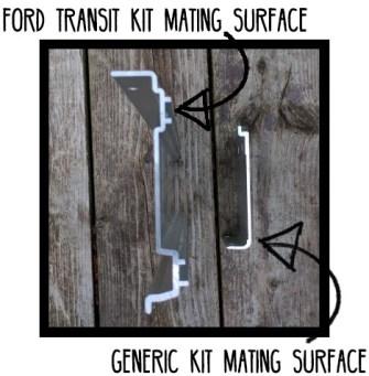 Fiamma F45S installation kit mating surface