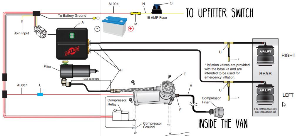 air lift 5000 ultimate air springs kit installation faroutride Truck Air Ride Suspension Diagram