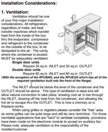 Novakook Manual Ventilation