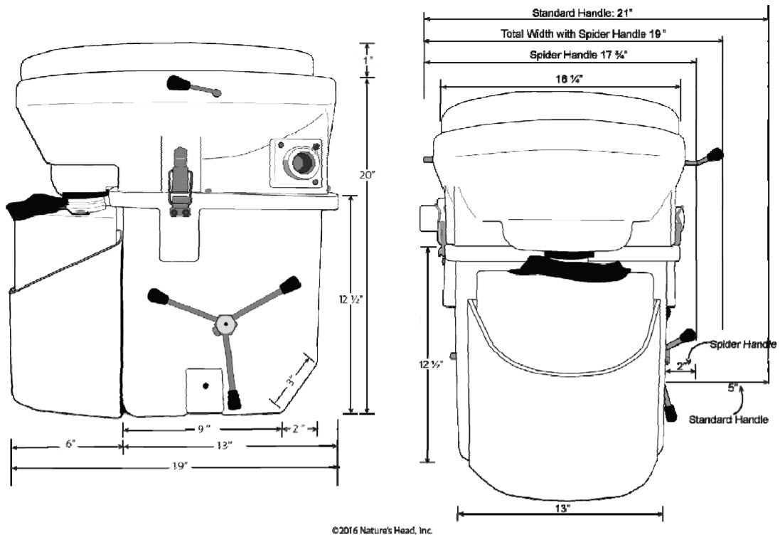 Nature\'s Head Composting Toilet - Review | FarOutRide