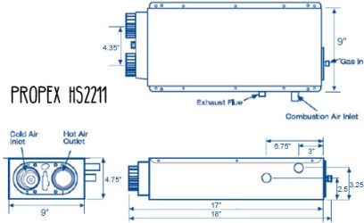 Propex-HS2211-Dimensions (inches)