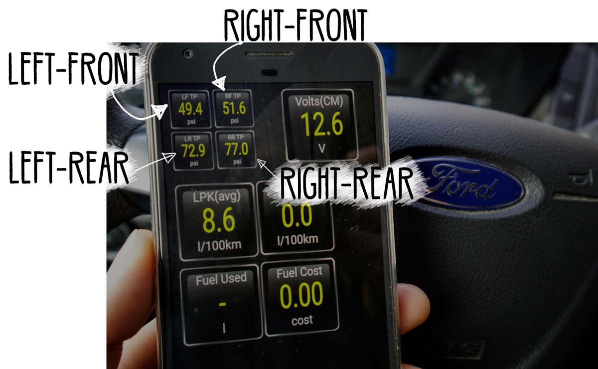Ford Tire Pressure Monitoring System (TPMS) | FarOutRide