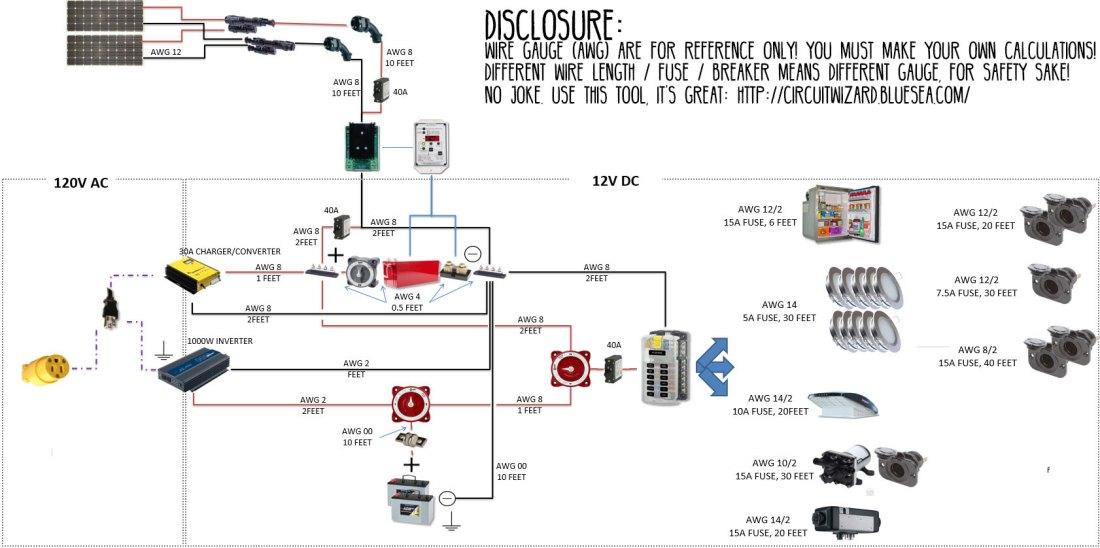 Electrical-Diagram,-Logical,-Ford-Transit-Camper-Van-V3-(with-disclosure)