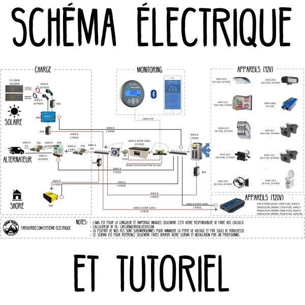 Faroutride-Schema-Electrique-(product-heading-square)