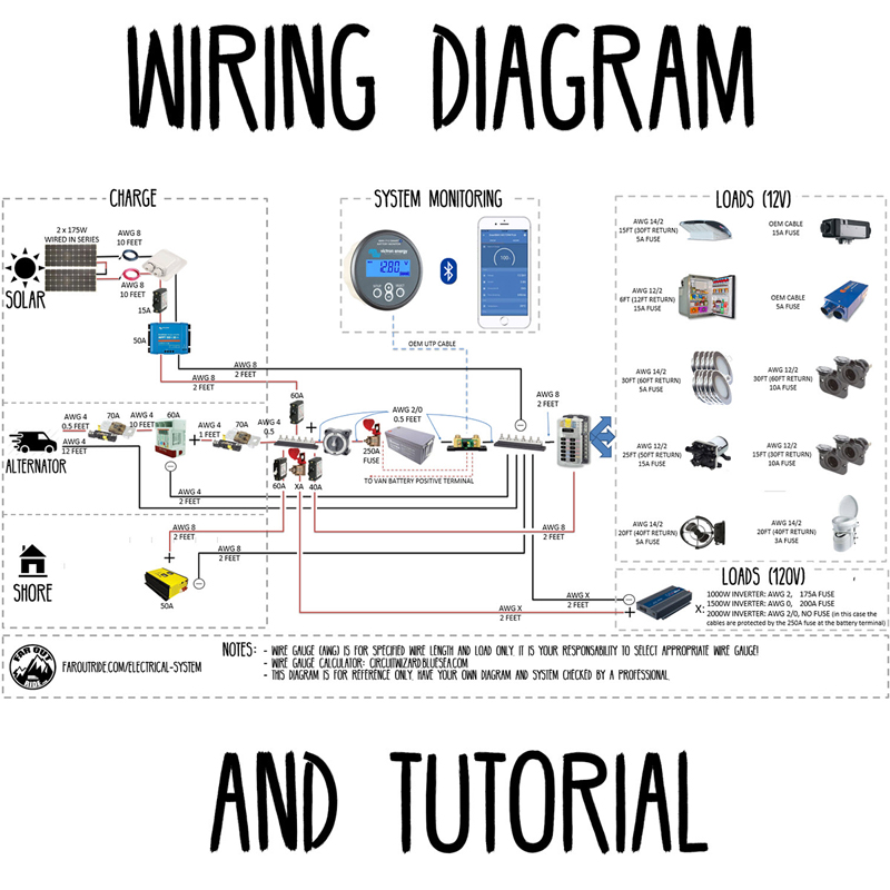 Terrific Blank Wiring Diagram Wiring Diagram G11 Wiring Cloud Peadfoxcilixyz