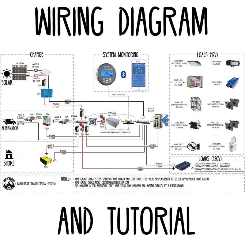 Wiring Diagram & Tutorial | FarOutRide on a motor diagram, a body diagram, a regulator diagram, a roofing diagram, a transmission diagram, a radiator diagram, a fuse diagram, a relay diagram,
