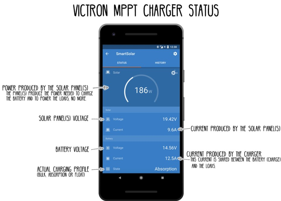 Victron-Smart-Solar-Charge-Controller-VictronConnect-Status-annotated