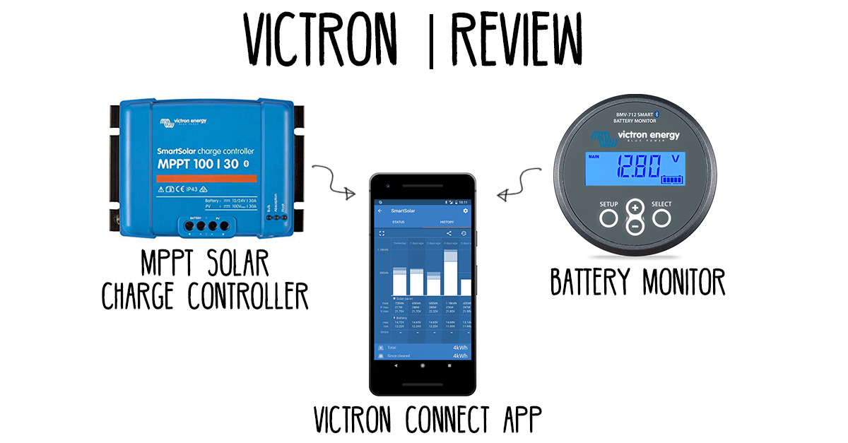 Victron-Solar-Charge-Controller-and-Battery-Monitor-Review-(heading-1200px)