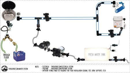 Water-System-Diagram (V1, rev A, 800px)