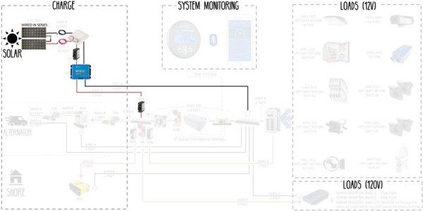 Electrical System: Build Guide for DIY Camper Van Conversion ... on
