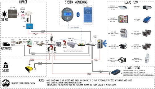 Magnificent Big 3 Wiring Upgrade Moreover Big 3 Wiring Upgrade Diagram Besides Wiring Digital Resources Funapmognl