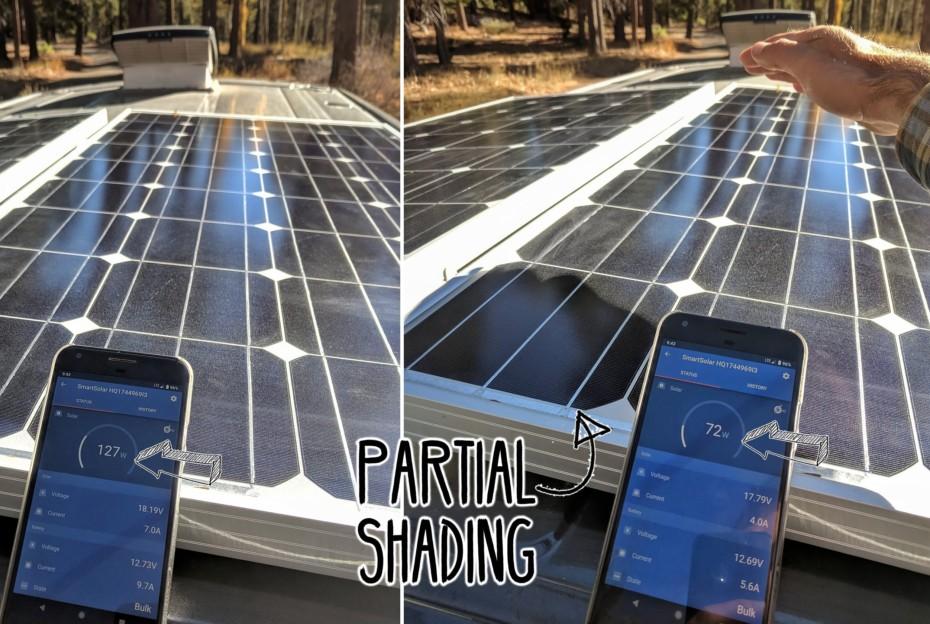 Partial Shading
