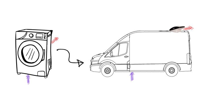 Moisture-Condensation-Control-Van-Conversion-DRY-HEAT