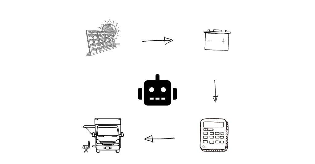 DIY-Van-Electrical-Calculator-Heading-(1920px-2)