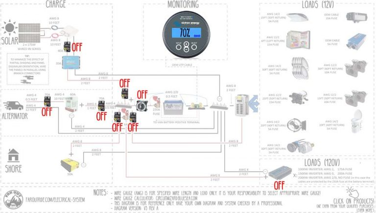 Rv Electric Wiring Diagram | Wiring Diagram on