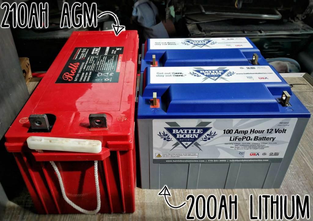 Battle-Born-Batteries-Lithium-LiFePO4-vs-AGM