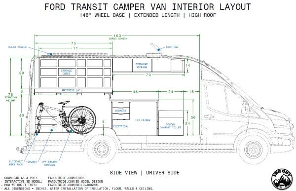 FarOutRide Camper Van Floor Plan and Interior Layout PDF (V1, rev A, page 1) (600px)