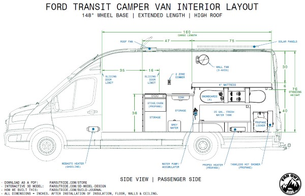 FarOutRide Camper Van Floor Plan and Interior Layout PDF (V1, rev A, page 2) (600px)