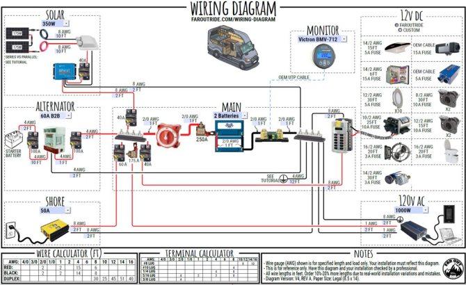 rv distribution panel wiring diagram  jayco trailer battery