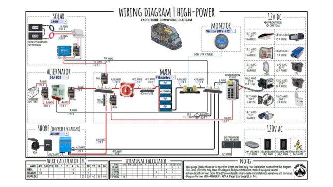 wiring diagram  tutorial for camper van transit sprinter