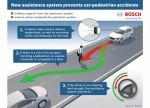 К 2018 году Bosch планирует серийно устанавливать систему объезда выскочивших на дорогу пешеходов