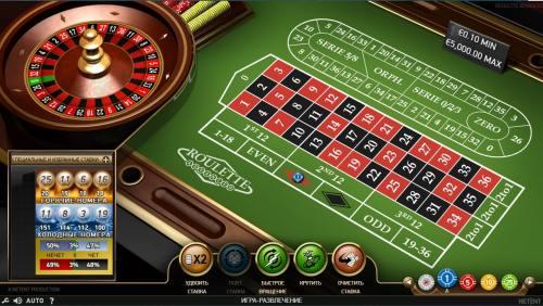 Обход блокировки в казино 777planet топ 10 игровых казино