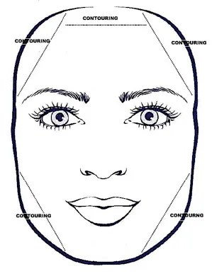 rectangle-face-contouring