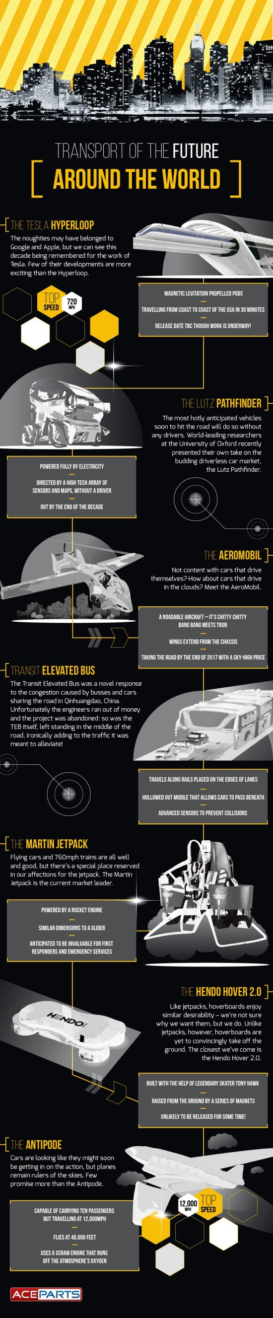 Transport of the future around the world picture