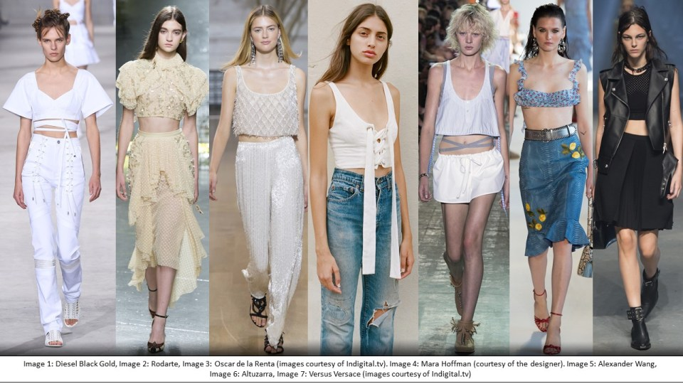 Spring Summer 2017 Trends : Micro Tops