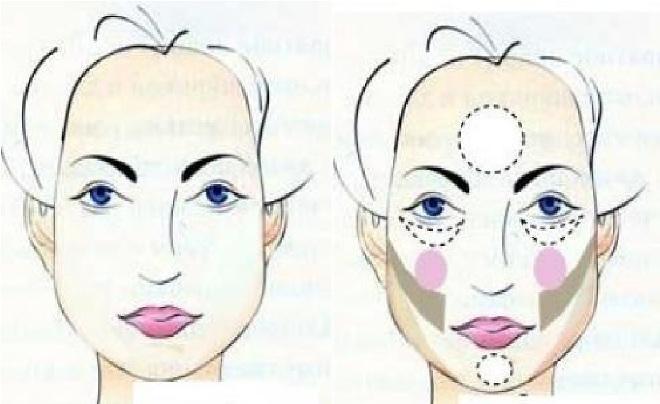 Makeup koreksi wajah