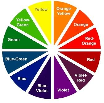 Those are colors that go well together, or u201ccomplimentu201d each other. As you  can see bellow, purple compliments yellow, and red and green go together as  do ...