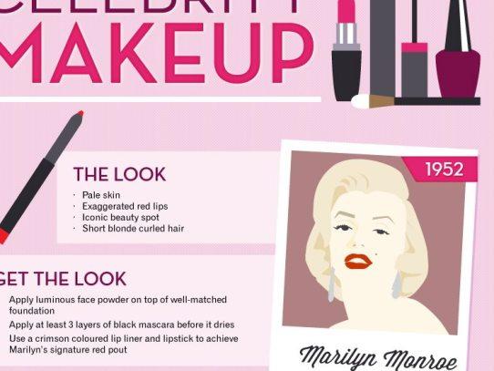 Iconic Celebrity Makeup Looks