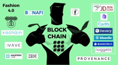 Blockchain in Fashion Retail - The Fashion Retailer