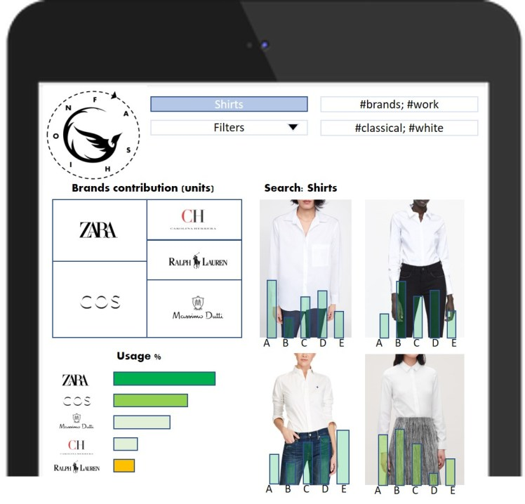Sustainability App closet brands fashion retail