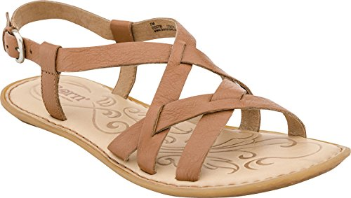 Sandals For Walking in Europe, Travel