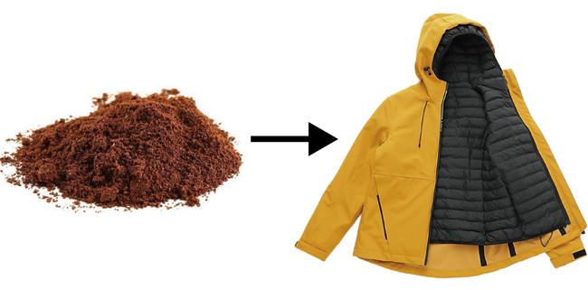 1着に約40杯分のコーヒーかすが原料として使用されている。