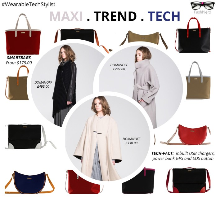 Stockists: Pre-order the tech bags at Smart Bag | Shop the Coats at The-Clothinglounge.com