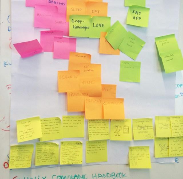 The Student's Idea board at Hyper Island