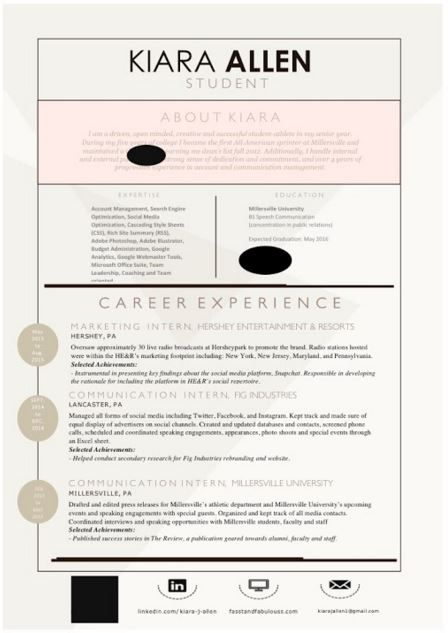 5 tips for what your resume should look like in 2016 fasst