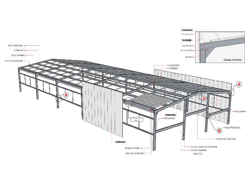 estructura metalica para galeras