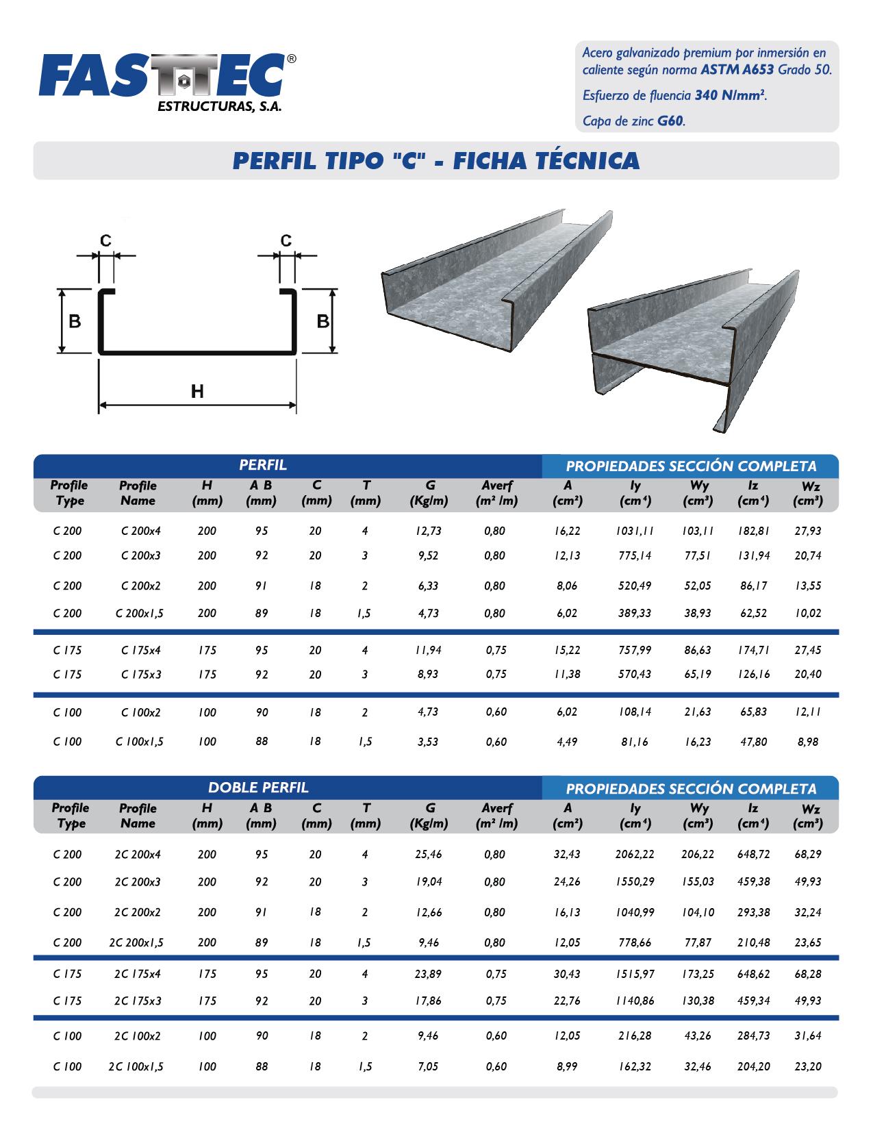 perfil de acero galvanizado panamá