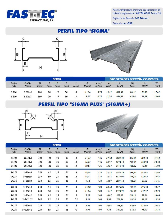 Perfil Sigma de acero galvanizado , estructura metalica, perfil de acero