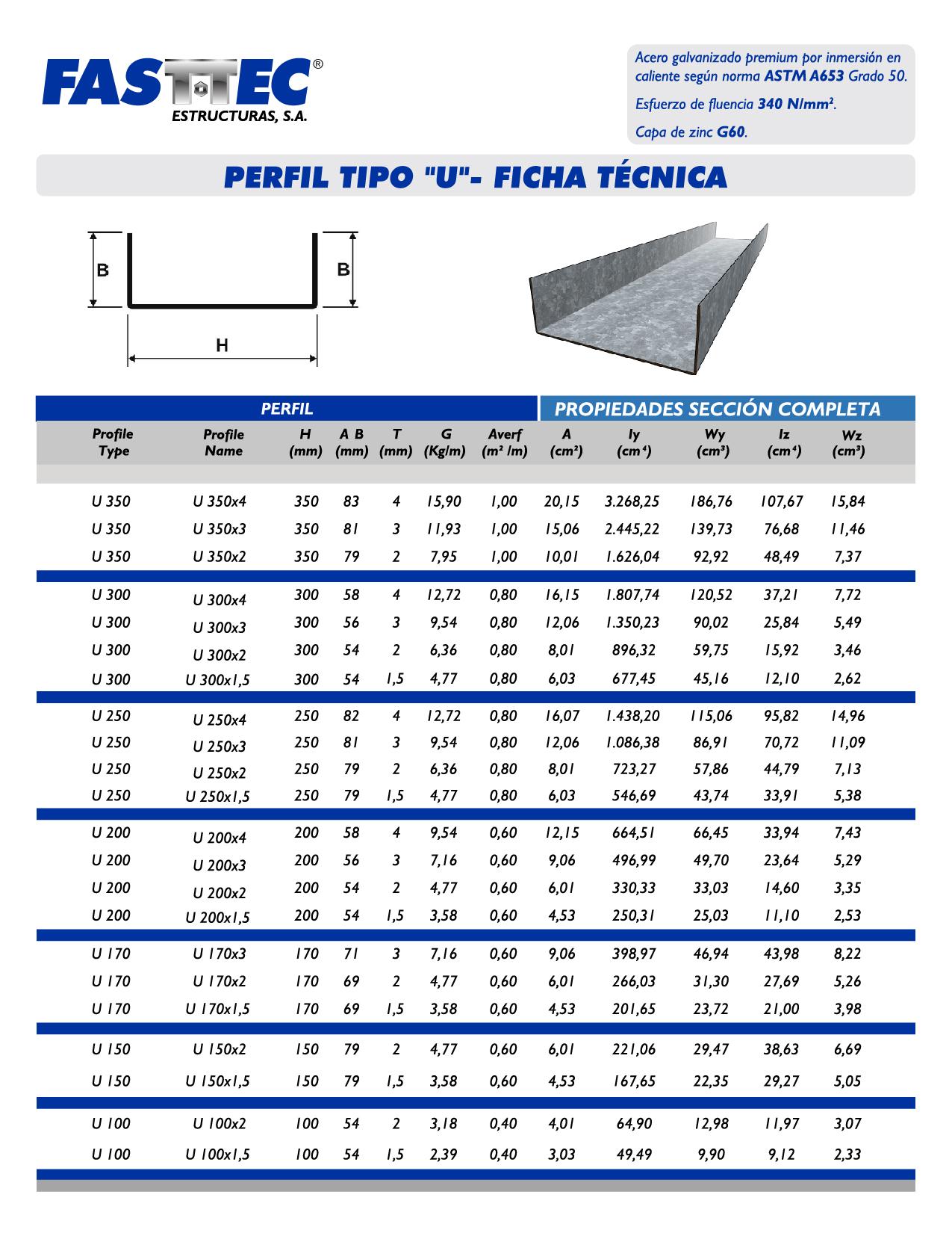 Perfil U, perfiles estructurales, perfil de acero galvanizado