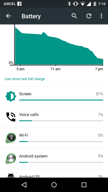 Over heating issue in Moto X Mobile phone