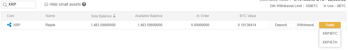 Convert Bitcoin to Ripple Binance