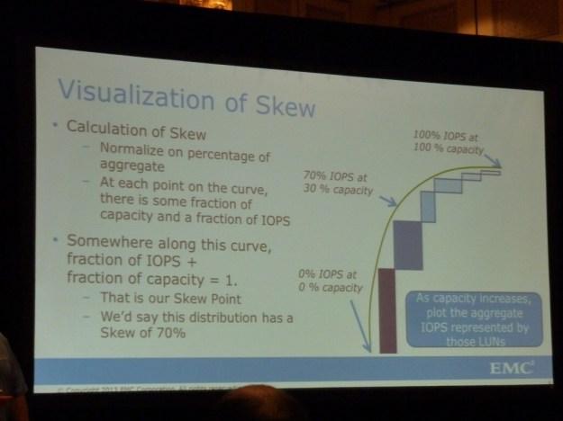 EMC World - Day 4 - VNX: Skew & Data Placement - FastStorage