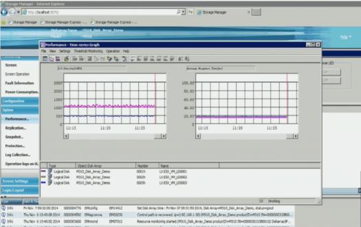 NEC M-series Performance GUI
