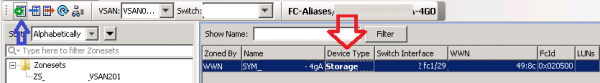 Smart Zoning Alias Storage