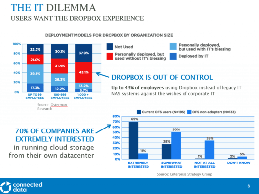 Users want the ease of the public cloud, IT staff want the control of a private cloud